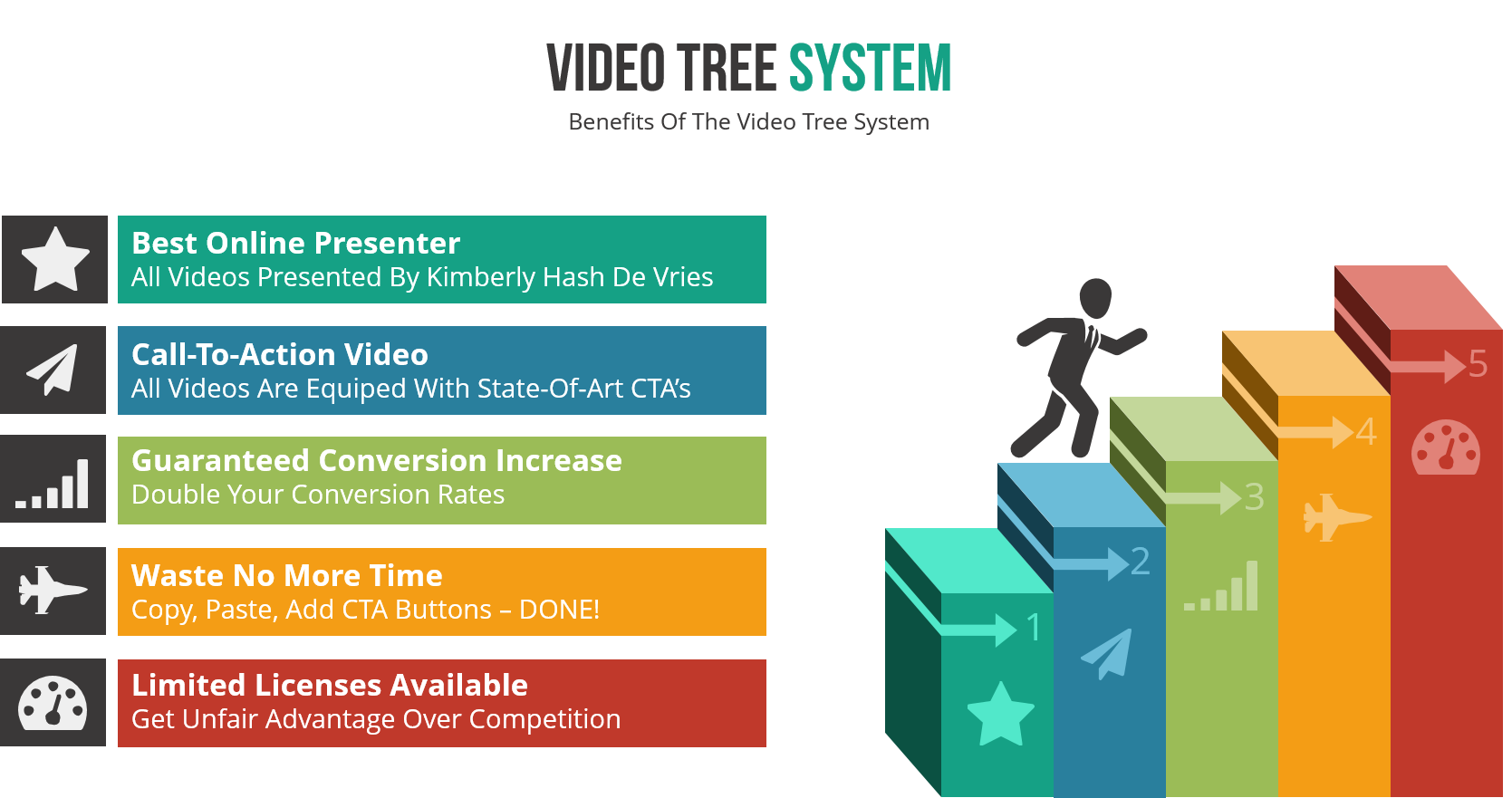 Videotreesystem anyone selling a product or service online can create a video and upload it to youtube ccuart Images