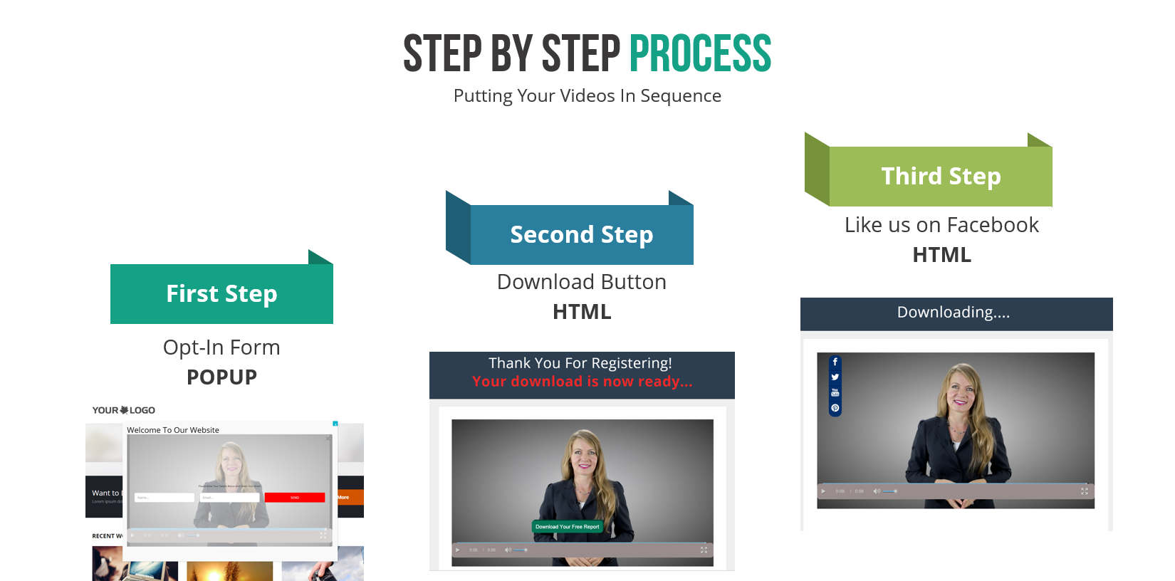 Step-by-step Video Sequence
